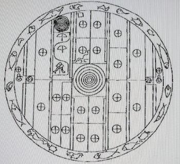Riproduzione schematiche delle incisioni sulla roccia di Sakwala Chakraya che secondo alcuni ricercatori rappresenterebbe una mappa degli stargate del pianeta