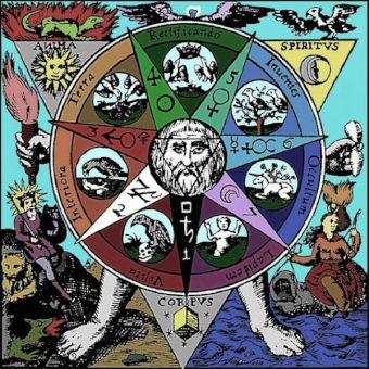 Raffigurazione schematica del principio alchemico del V.I.T.R.I.O.L.  (Visita l'interno della terra, operando con rettitudine troverai la pietra nascosta)